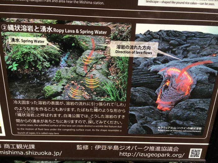 溶岩の説明写真