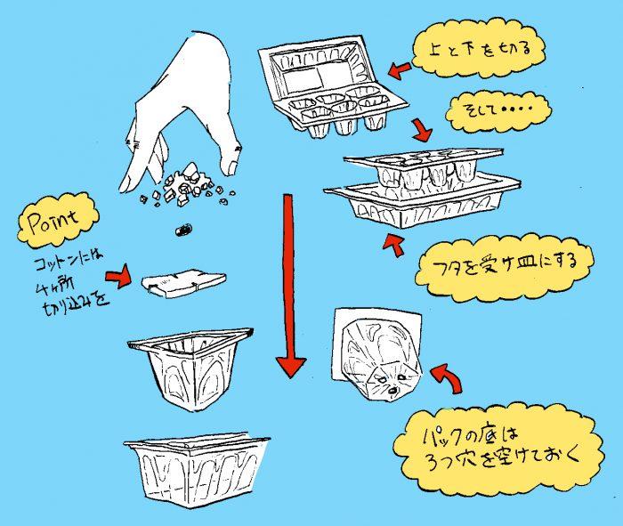パックの仕組みを描いた図