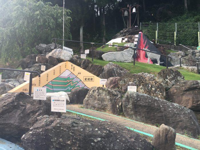 岩の展示や説明写真