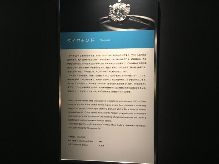 ダイアモンドの説明書き写真
