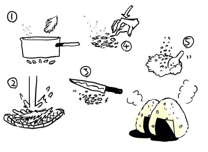 スギナおにぎりの作り方の絵