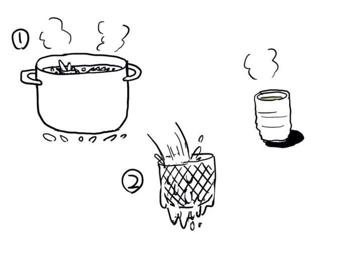 スギナ茶の作り方の絵